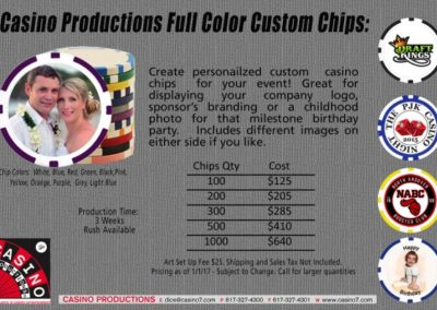 CustomChips